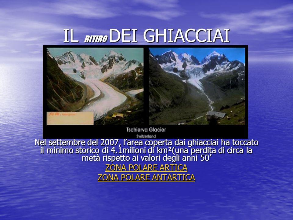 IL RITIRO DEI GHIACCIAI Nel settembre del 2007, larea coperta dai ghiacciai ha toccato il minimo storico di 4.1milioni di km²(una perdita di circa la