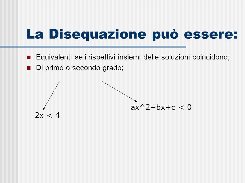 La Disequazione può essere: Equivalenti se i rispettivi insiemi delle soluzioni coincidono; Di primo o secondo grado; ax^2+bx+c < 0 2x < 4