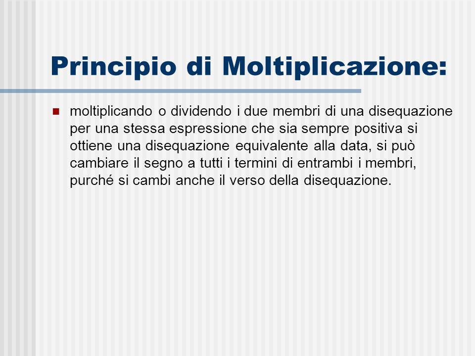Principio di Moltiplicazione: moltiplicando o dividendo i due membri di una disequazione per una stessa espressione che sia sempre positiva si ottiene una disequazione equivalente alla data, si può cambiare il segno a tutti i termini di entrambi i membri, purché si cambi anche il verso della disequazione.
