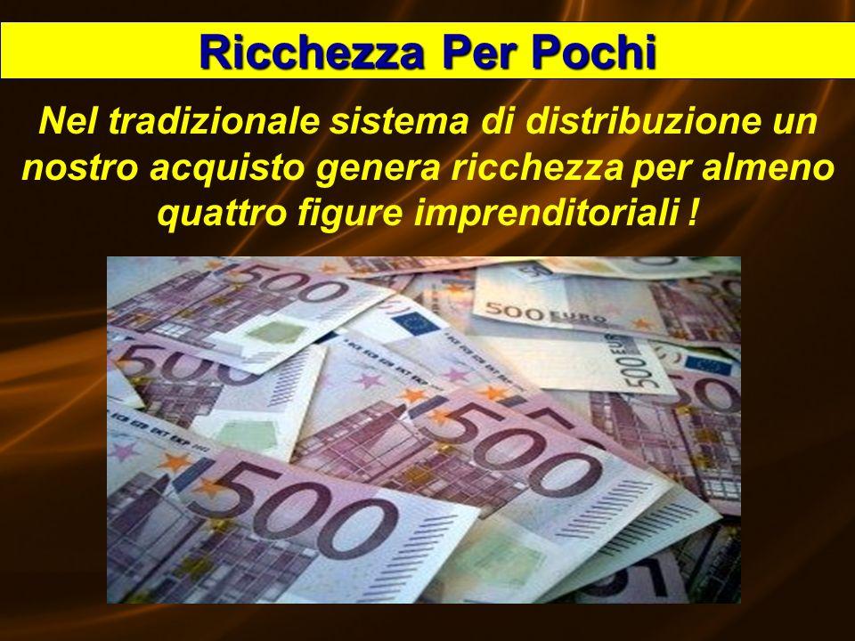 Speedy53 Ricchezza Per Pochi Nel tradizionale sistema di distribuzione un nostro acquisto genera ricchezza per almeno quattro figure imprenditoriali !
