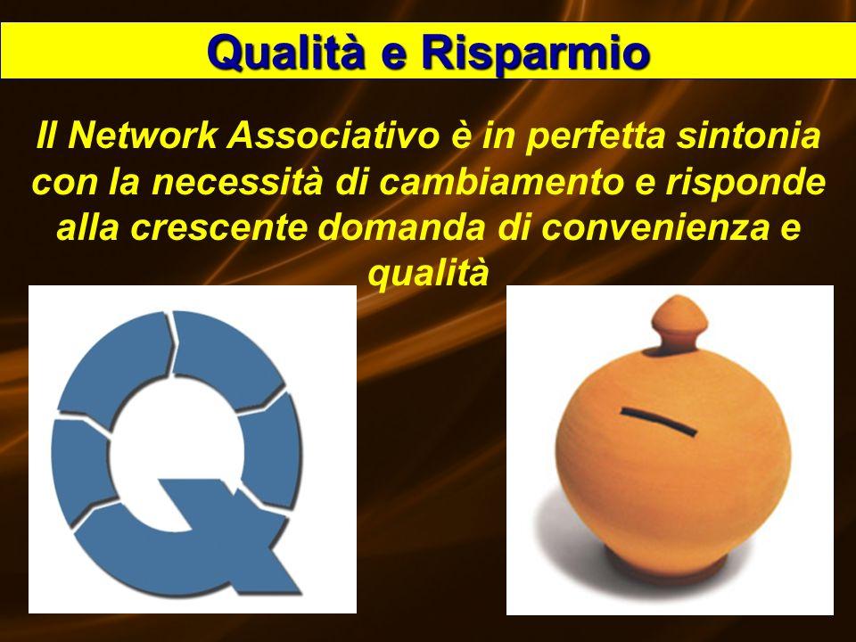 Speedy53 Qualità e Risparmio Il Network Associativo è in perfetta sintonia con la necessità di cambiamento e risponde alla crescente domanda di conven