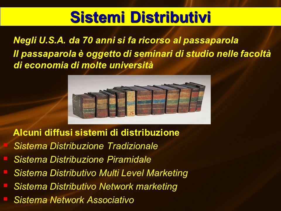 Speedy53 Sistemi Distributivi Negli U.S.A. da 70 anni si fa ricorso al passaparola Il passaparola è oggetto di seminari di studio nelle facoltà di eco