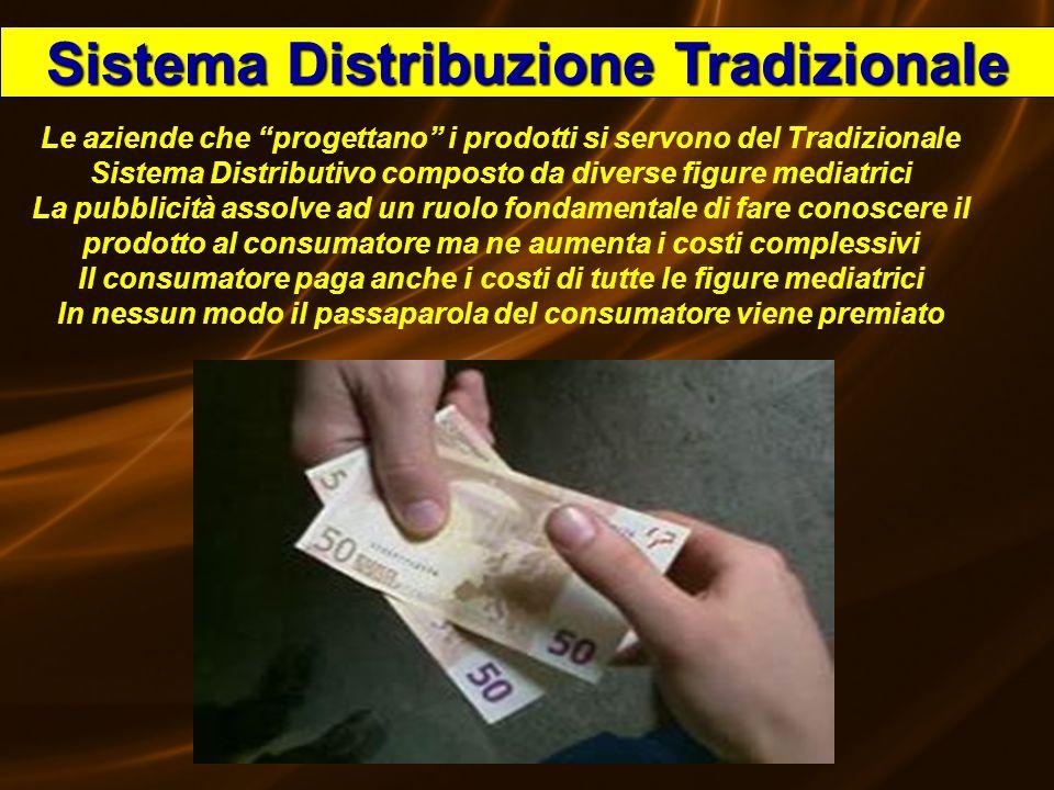 Speedy53 Sistema Distribuzione Tradizionale Le aziende che progettano i prodotti si servono del Tradizionale Sistema Distributivo composto da diverse