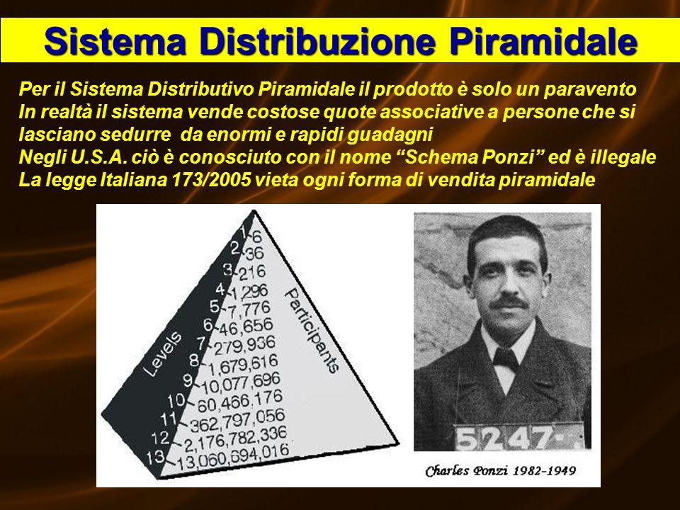 Speedy53 Sistema Distribuzione Piramidale Per il Sistema Distributivo Piramidale il prodotto è solo un paravento In realtà il sistema vende costose qu