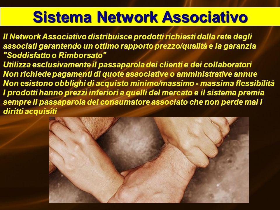 Speedy53 Sistema Network Associativo Il Network Associativo distribuisce prodotti richiesti dalla rete degli associati garantendo un ottimo rapporto p