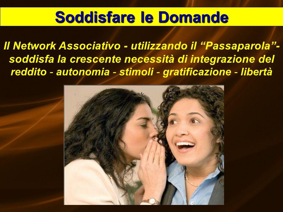 Speedy53 Soddisfare le Domande Il Network Associativo - utilizzando il Passaparola- soddisfa la crescente necessità di integrazione del reddito - auto