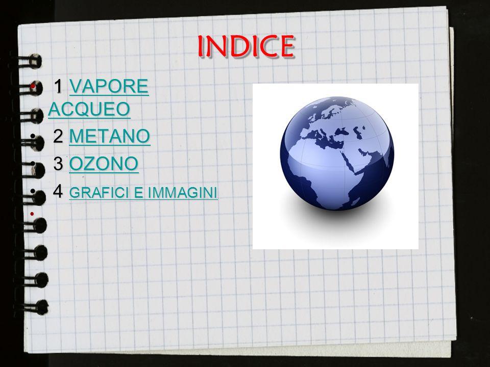 INDICEINDICE 1 VAPORE ACQUEO 1 VAPORE ACQUEOVAPORE ACQUEOVAPORE ACQUEO 2 METANO 2 METANOMETANO 3 OZONO 3 OZONOOZONO 4 GRAFICI E IMMAGINI 4 GRAFICI E I