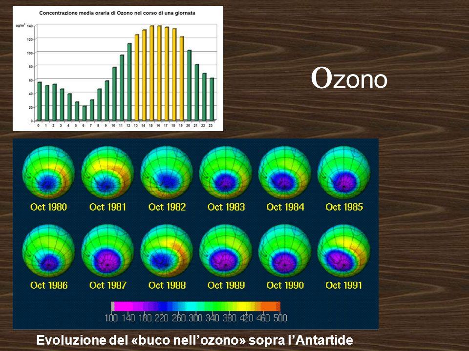 o zono Evoluzione del «buco nellozono» sopra lAntartide