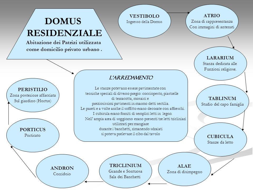 La domus la domus era una tipologia di abitazione utilizzata nell antica Roma, la domus era, l abitazione delle ricche famiglie patrizie..