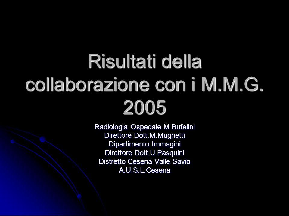 Risultati della collaborazione con i M.M.G. 2005 Radiologia Ospedale M.Bufalini Direttore Dott.M.Mughetti Dipartimento Immagini Direttore Dott.U.Pasqu
