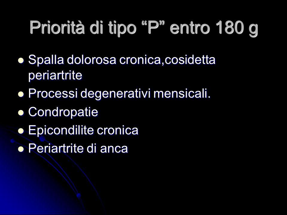 Priorità di tipo P entro 180 g Spalla dolorosa cronica,cosidetta periartrite Spalla dolorosa cronica,cosidetta periartrite Processi degenerativi mensi