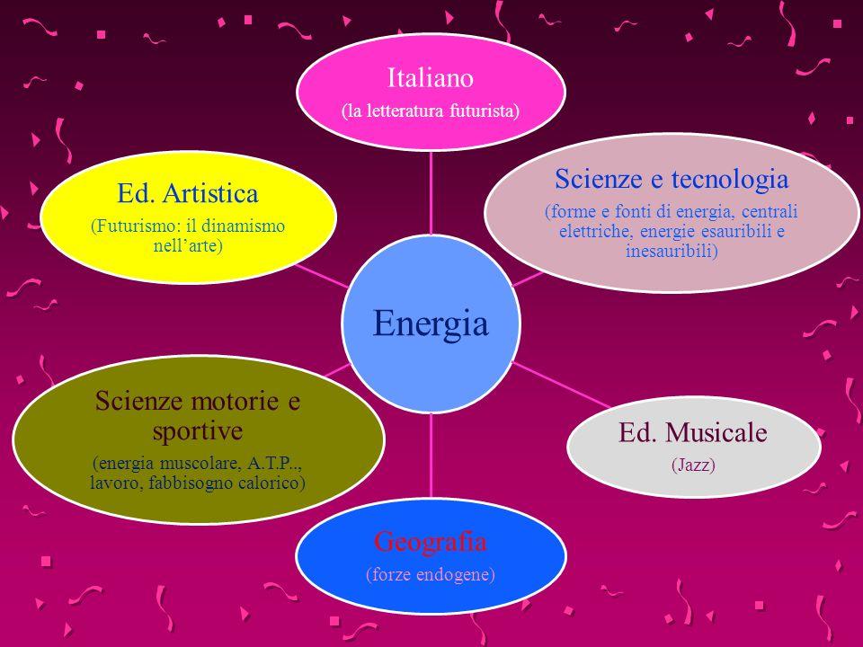 Energia Italiano (la letteratura futurista) Scienze e tecnologia (forme e fonti di energia, centrali elettriche, energie esauribili e inesauribili) Ed