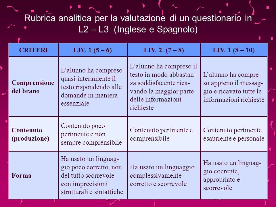 CRITERILIV. 1 (5 – 6)LIV. 2 (7 – 8)LIV. 1 (8 – 10) Comprensione del brano Lalunno ha compreso quasi interamente il testo rispondendo alle domande in m