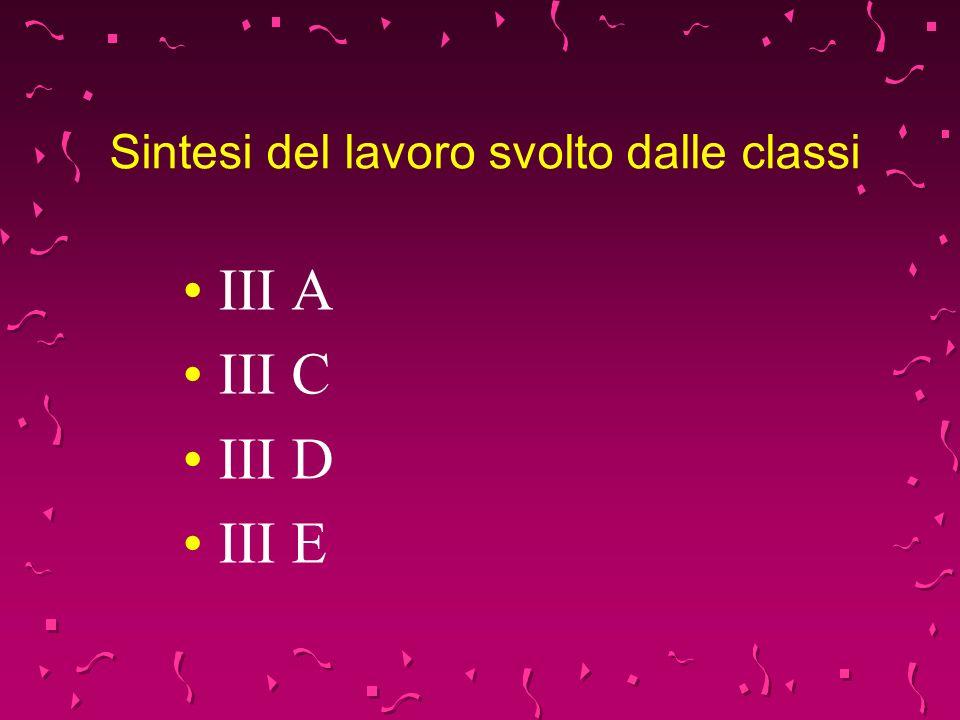SCUOLA SECONDARIA DI I GRADO G.BORGHI GRAFICO RELATIVO ALLA SOCIALIZZAZIONE CLASSE 3 a Sez.