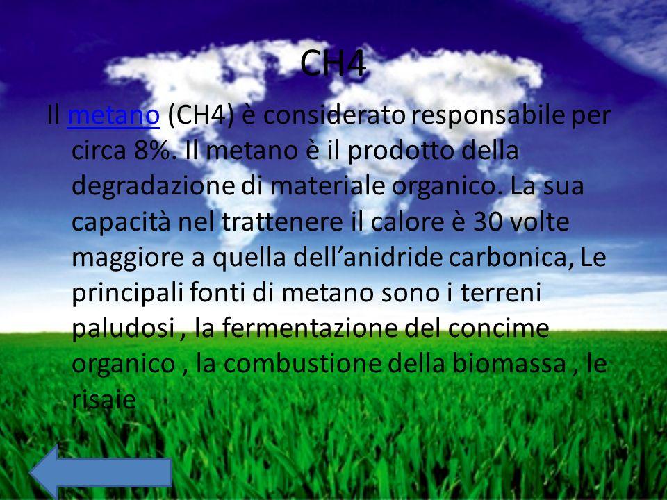 CH4 Il metano (CH4) è considerato responsabile per circa 8%. Il metano è il prodotto della degradazione di materiale organico. La sua capacità nel tra