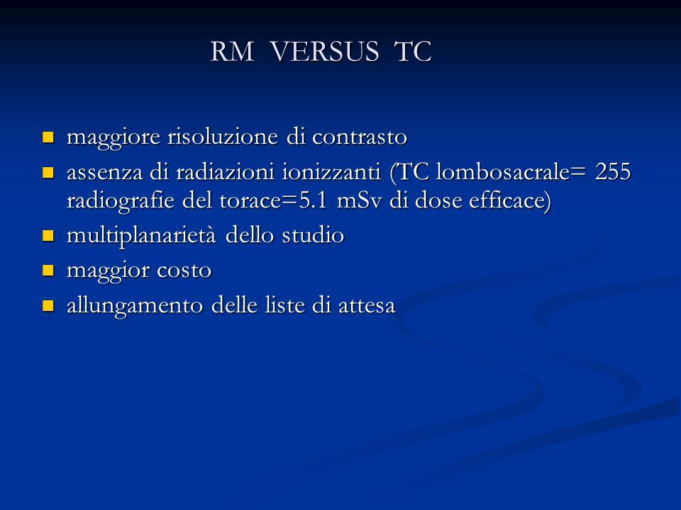 RM VERSUS TC maggiore risoluzione di contrasto maggiore risoluzione di contrasto assenza di radiazioni ionizzanti (TC lombosacrale= 255 radiografie de