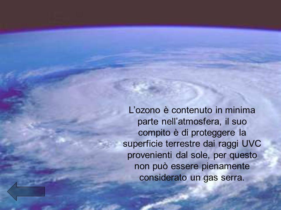 Lozono è contenuto in minima parte nellatmosfera, il suo compito è di proteggere la superficie terrestre dai raggi UVC provenienti dal sole, per questo non può essere pienamente considerato un gas serra.