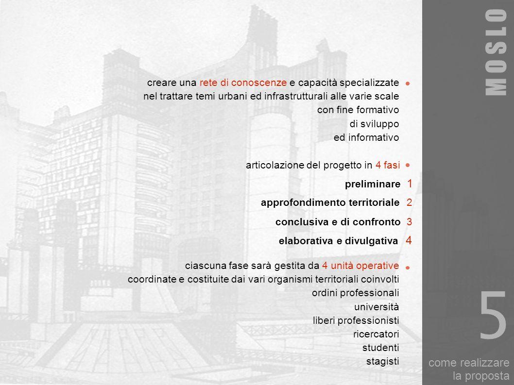 come realizzare la proposta M O S L O 5 creare una rete di conoscenze e capacità specializzate nel trattare temi urbani ed infrastrutturali alle varie