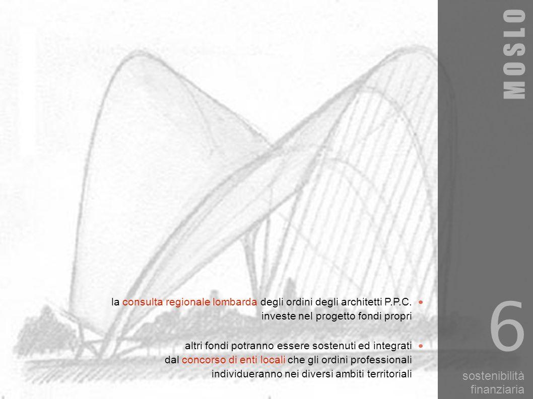 sostenibilità finanziaria M O S L O 6 la consulta regionale lombarda degli ordini degli architetti P.P.C. investe nel progetto fondi propri altri fond
