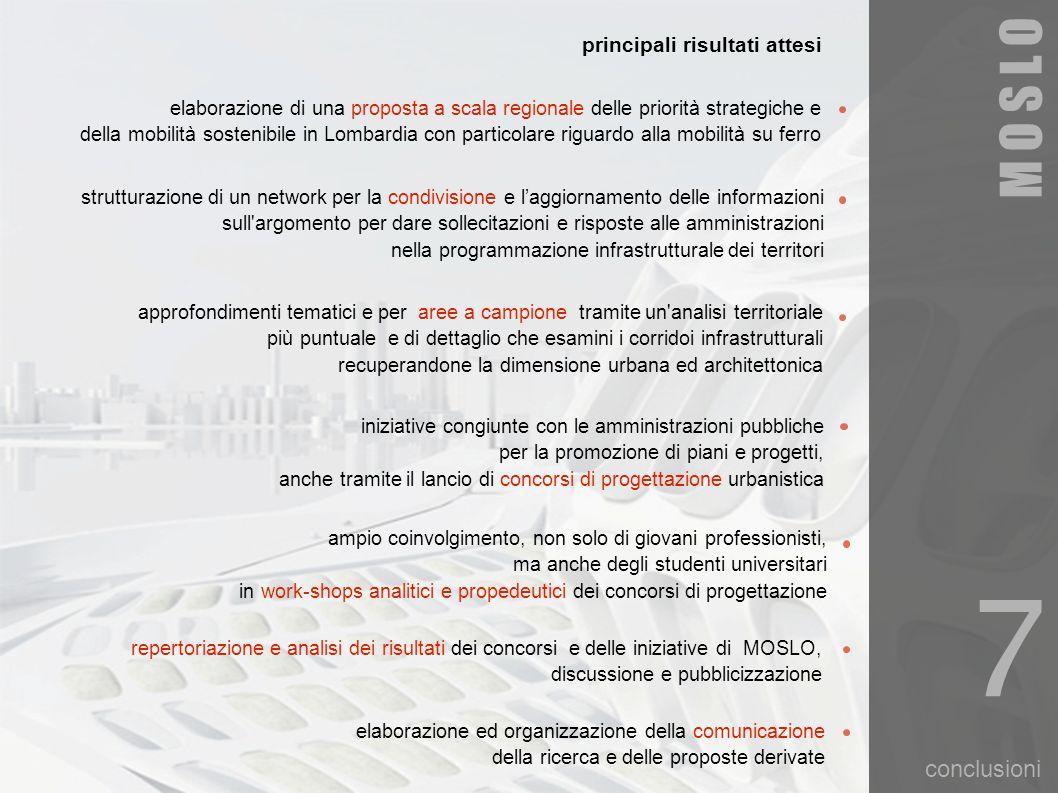 conclusioni M O S L O 7 strutturazione di un network per la condivisione e laggiornamento delle informazioni sull'argomento per dare sollecitazioni e