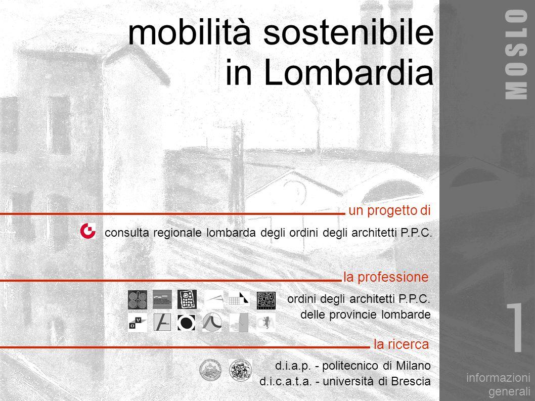 informazioni generali mobilità sostenibile in Lombardia consulta regionale lombarda degli ordini degli architetti P.P.C. ordini degli architetti P.P.C