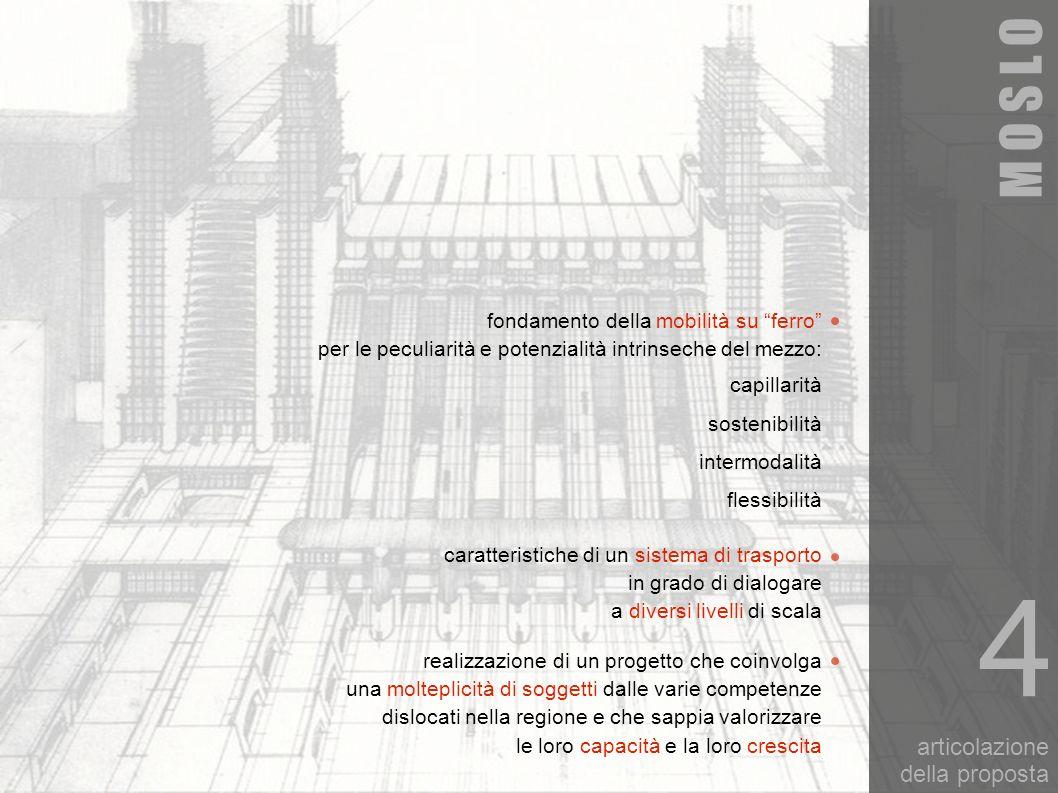 articolazione della proposta realizzazione di un progetto che coinvolga una molteplicità di soggetti dalle varie competenze dislocati nella regione e