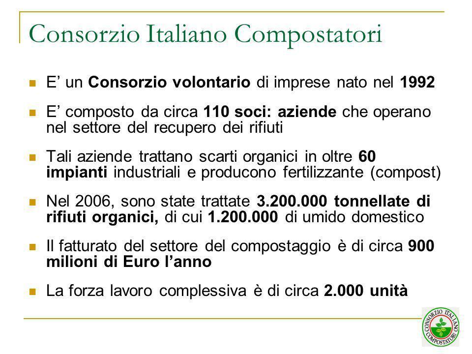 Consorzio Italiano Compostatori E un Consorzio volontario di imprese nato nel 1992 E composto da circa 110 soci: aziende che operano nel settore del r