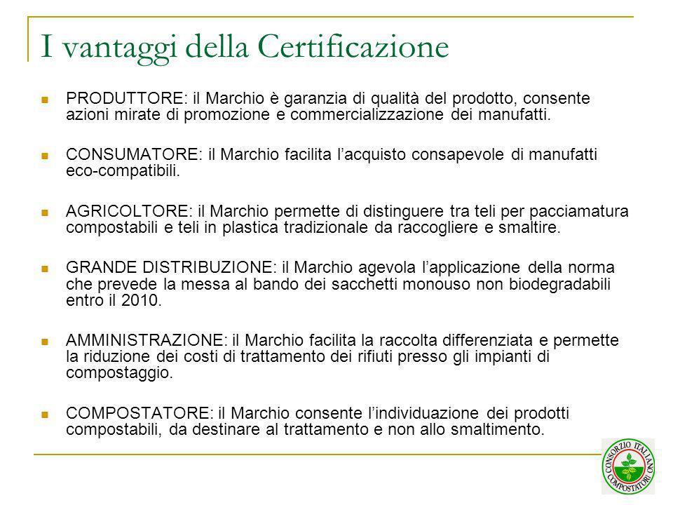 I vantaggi della Certificazione PRODUTTORE: il Marchio è garanzia di qualità del prodotto, consente azioni mirate di promozione e commercializzazione
