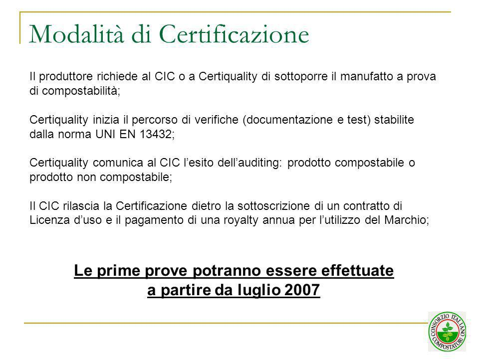 Modalità di Certificazione Il produttore richiede al CIC o a Certiquality di sottoporre il manufatto a prova di compostabilità; Certiquality inizia il
