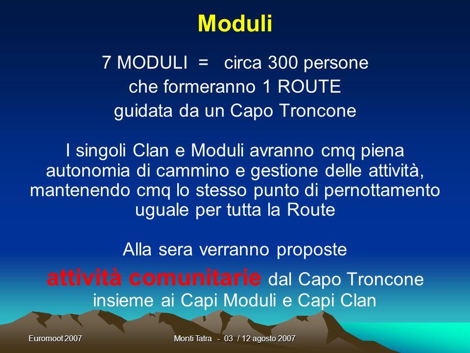 Euromoot 2007Monti Tatra - 03 / 12 agosto 2007 1 Modulo sarà formato da circa 45 persone della stessa nazionalità Abbiamo deciso di formare un Modulo