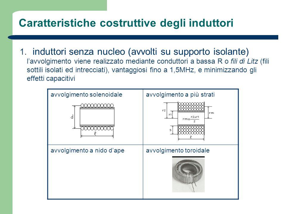 Caratteristiche costruttive degli induttori 1. induttori senza nucleo (avvolti su supporto isolante) lavvolgimento viene realizzato mediante conduttor