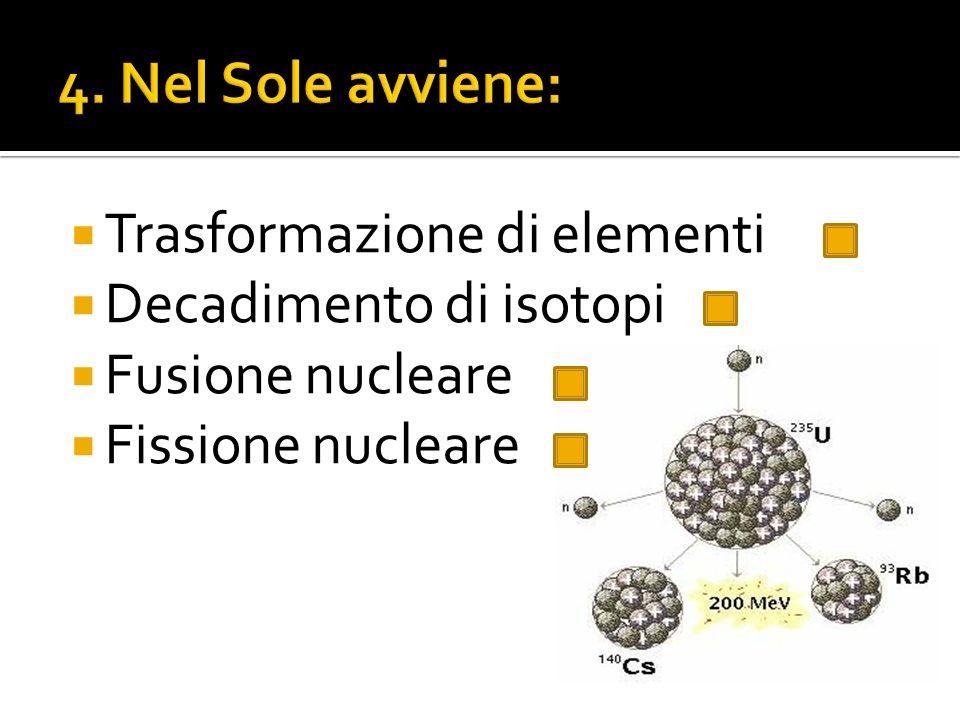 Trasformazione di elementi Decadimento di isotopi Fusione nucleare Fissione nucleare