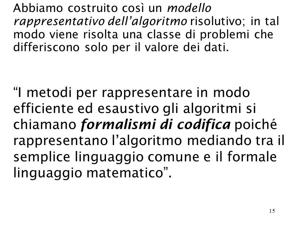 15 Abbiamo costruito così un modello rappresentativo dellalgoritmo risolutivo; in tal modo viene risolta una classe di problemi che differiscono solo per il valore dei dati.