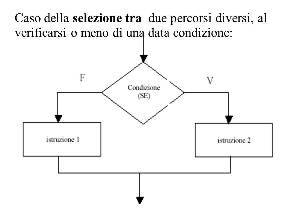 23 Caso della selezione tra due percorsi diversi, al verificarsi o meno di una data condizione: