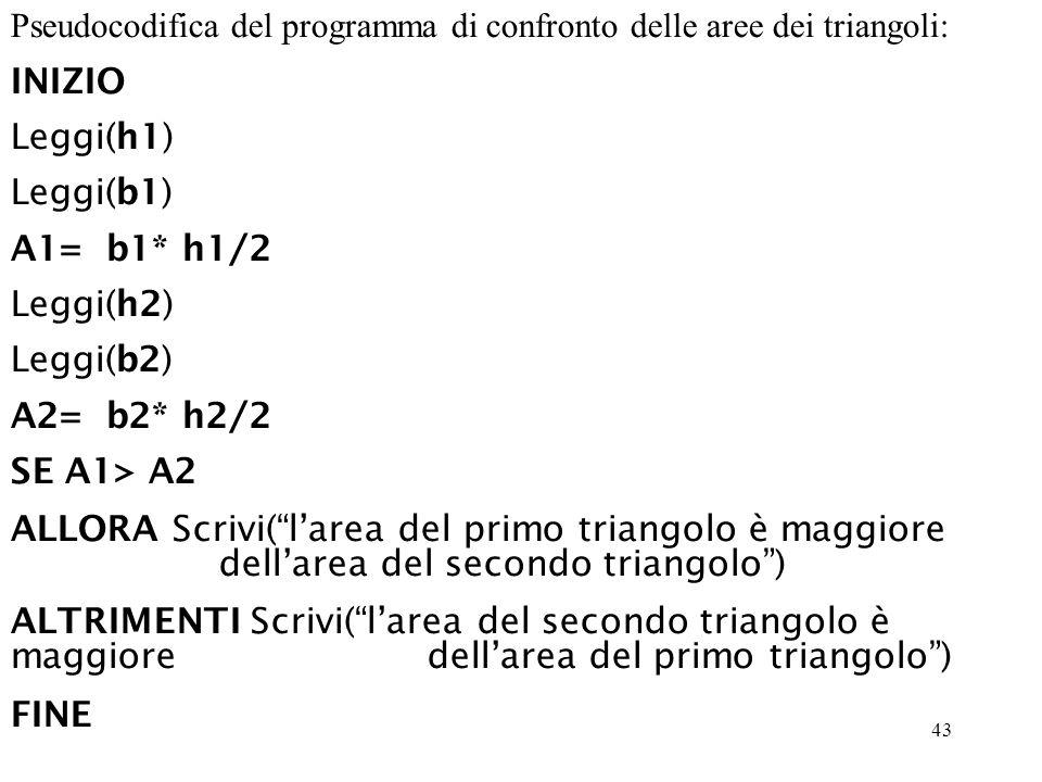 43 Pseudocodifica del programma di confronto delle aree dei triangoli: INIZIO Leggi(h1) Leggi(b1) A1= b1* h1/2 Leggi(h2) Leggi(b2) A2= b2* h2/2 SE A1> A2 ALLORA Scrivi(larea del primo triangolo è maggiore dellarea del secondo triangolo) ALTRIMENTI Scrivi(larea del secondo triangolo è maggioredellarea del primo triangolo) FINE
