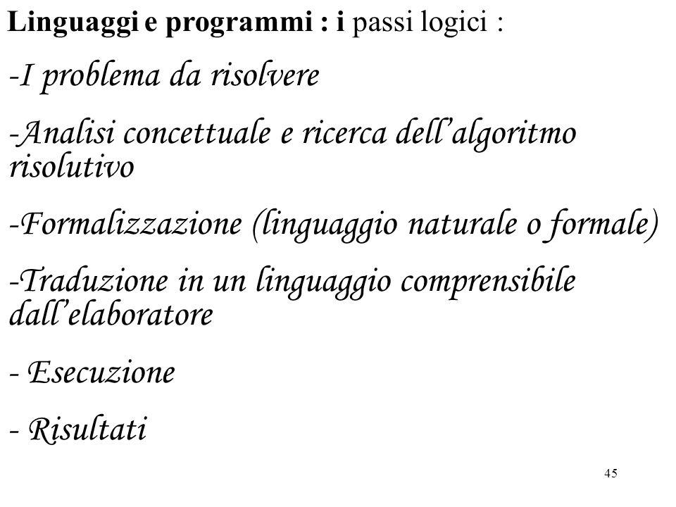 45 Linguaggi e programmi : i passi logici : -I problema da risolvere -Analisi concettuale e ricerca dellalgoritmo risolutivo -Formalizzazione (linguaggio naturale o formale) -Traduzione in un linguaggio comprensibile dallelaboratore - Esecuzione - Risultati