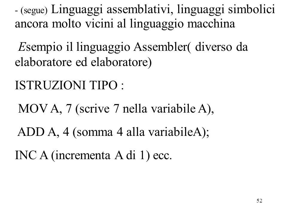 52 - (segue) Linguaggi assemblativi, linguaggi simbolici ancora molto vicini al linguaggio macchina Esempio il linguaggio Assembler( diverso da elaboratore ed elaboratore) ISTRUZIONI TIPO : MOV A, 7 (scrive 7 nella variabile A), ADD A, 4 (somma 4 alla variabileA); INC A (incrementa A di 1) ecc.