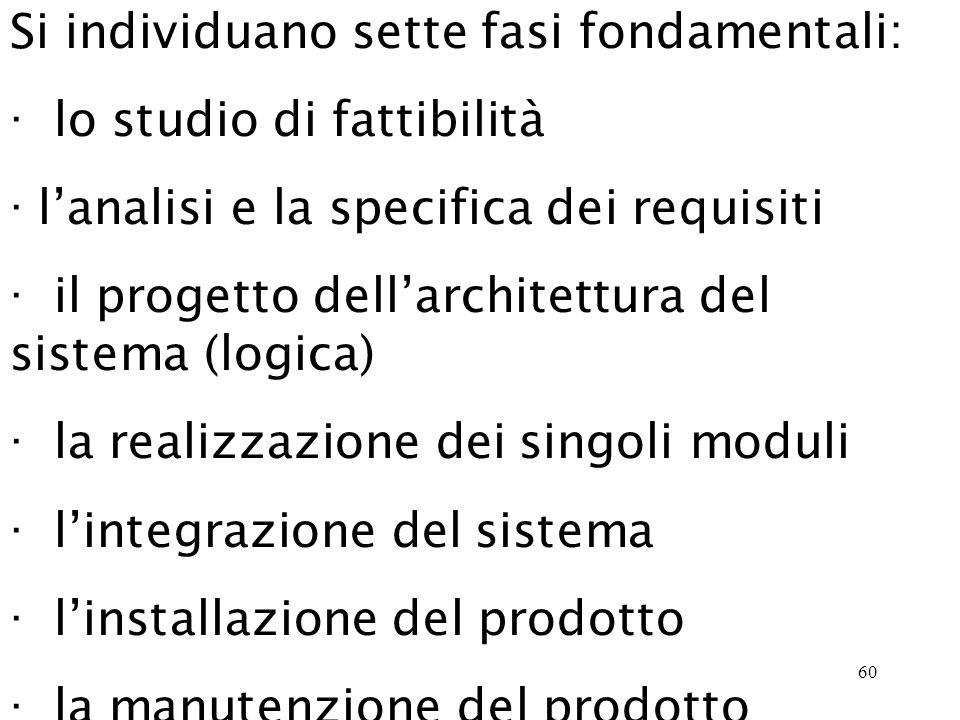60 Si individuano sette fasi fondamentali: · lo studio di fattibilità · lanalisi e la specifica dei requisiti · il progetto dellarchitettura del sistema (logica) · la realizzazione dei singoli moduli · lintegrazione del sistema · linstallazione del prodotto · la manutenzione del prodotto