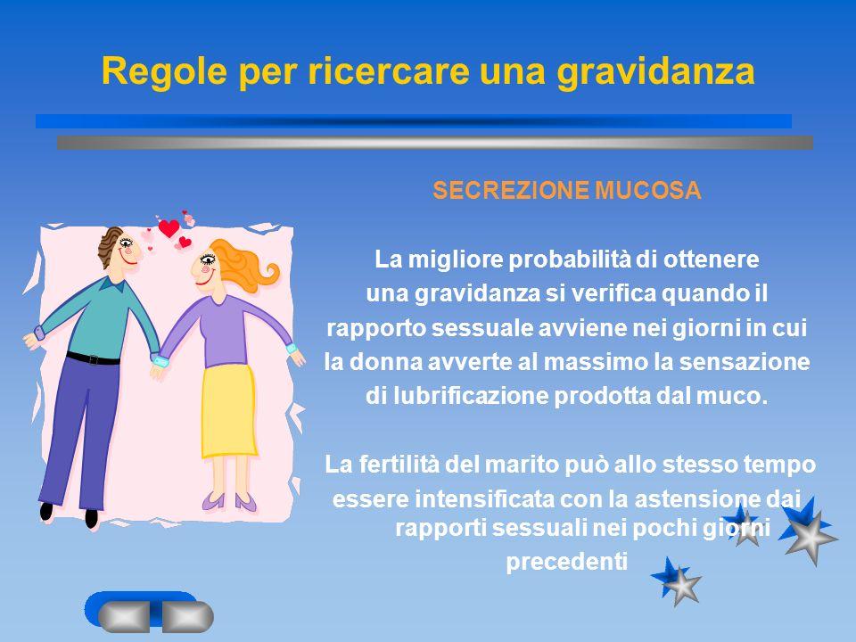 Regole per ricercare una gravidanza SECREZIONE MUCOSA La migliore probabilità di ottenere una gravidanza si verifica quando il rapporto sessuale avvie