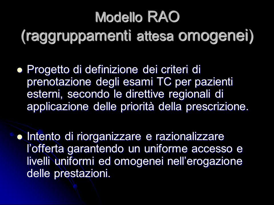Modello RAO (raggruppamenti attesa omogenei ) Progetto di definizione dei criteri di prenotazione degli esami TC per pazienti esterni, secondo le dire