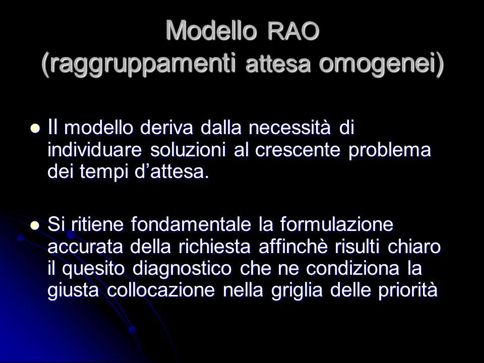 Modello RAO (raggruppamenti attesa omogenei) Il modello deriva dalla necessità di individuare soluzioni al crescente problema dei tempi dattesa. Il mo