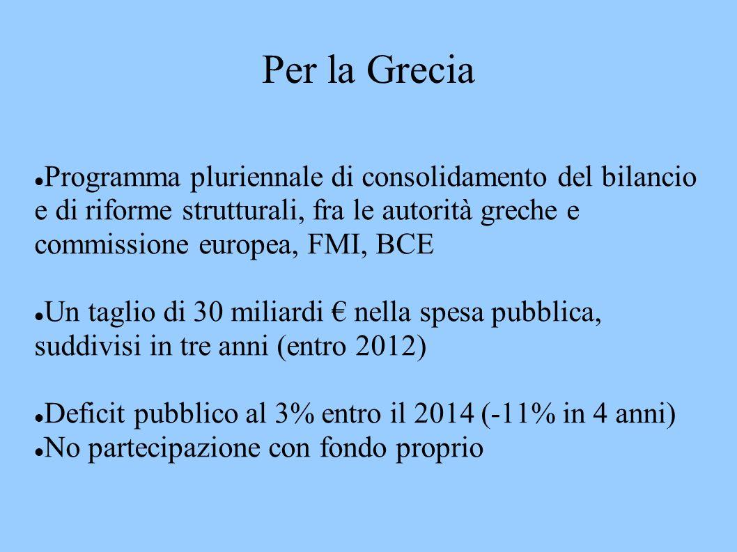 Per la Grecia Programma pluriennale di consolidamento del bilancio e di riforme strutturali, fra le autorità greche e commissione europea, FMI, BCE Un taglio di 30 miliardi nella spesa pubblica, suddivisi in tre anni (entro 2012) Deficit pubblico al 3% entro il 2014 (-11% in 4 anni) No partecipazione con fondo proprio
