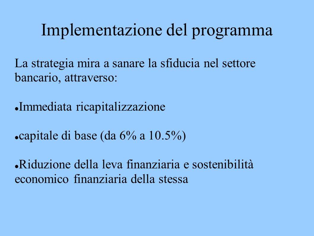 Implementazione del programma La strategia mira a sanare la sfiducia nel settore bancario, attraverso: Immediata ricapitalizzazione capitale di base (da 6% a 10.5%) Riduzione della leva finanziaria e sostenibilità economico finanziaria della stessa