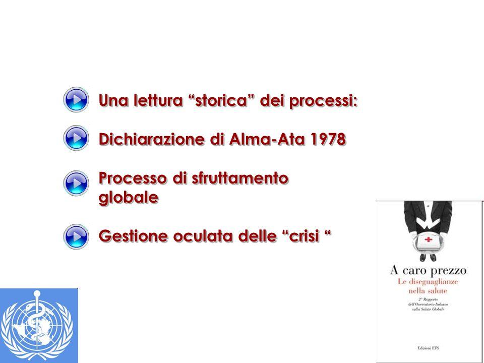 Una lettura storica dei processi: Dichiarazione di Alma-Ata 1978 Processo di sfruttamento globale Gestione oculata delle crisi Una lettura storica dei