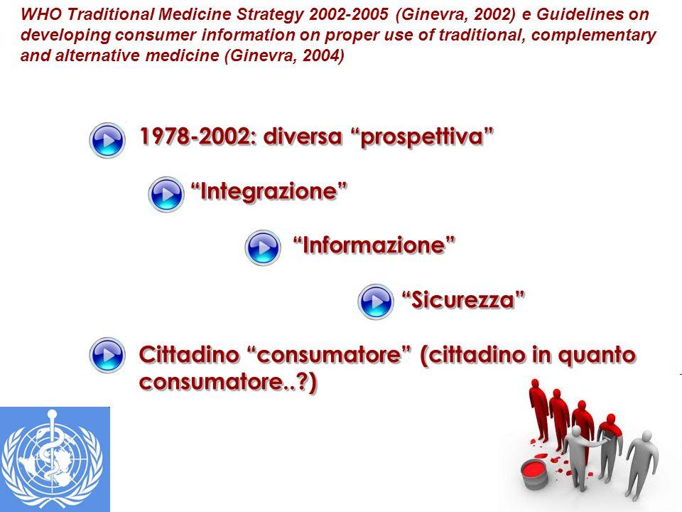 1978-2002: diversa prospettiva Integrazione Informazione Sicurezza Cittadino consumatore (cittadino in quanto consumatore..?) WHO Traditional Medicine