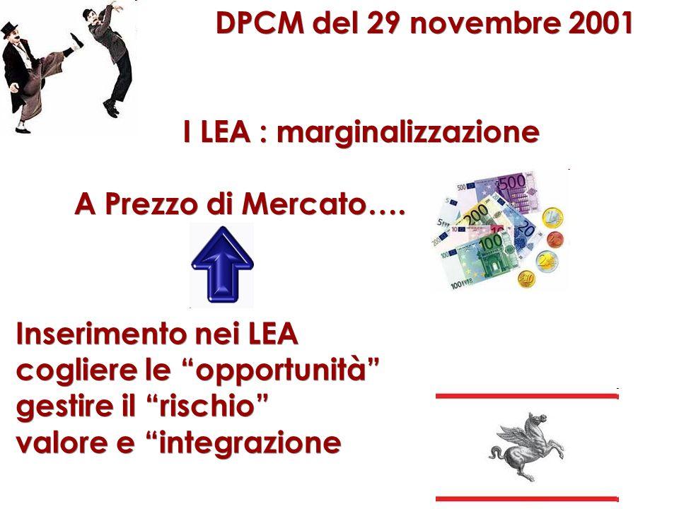 I LEA : marginalizzazione A Prezzo di Mercato…. DPCM del 29 novembre 2001 Inserimento nei LEA cogliere le opportunità gestire il rischio valore e inte