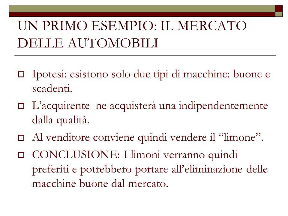 UN PRIMO ESEMPIO: IL MERCATO DELLE AUTOMOBILI Ipotesi: esistono solo due tipi di macchine: buone e scadenti. Lacquirente ne acquisterà una indipendent