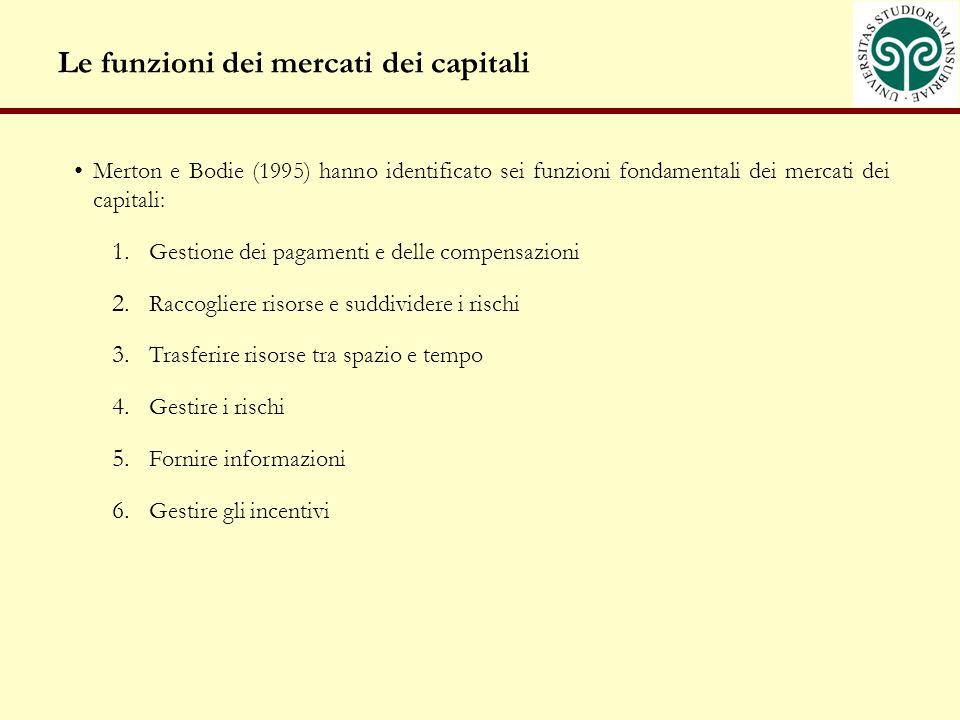 Le funzioni dei mercati dei capitali Merton e Bodie (1995) hanno identificato sei funzioni fondamentali dei mercati dei capitali: 1.