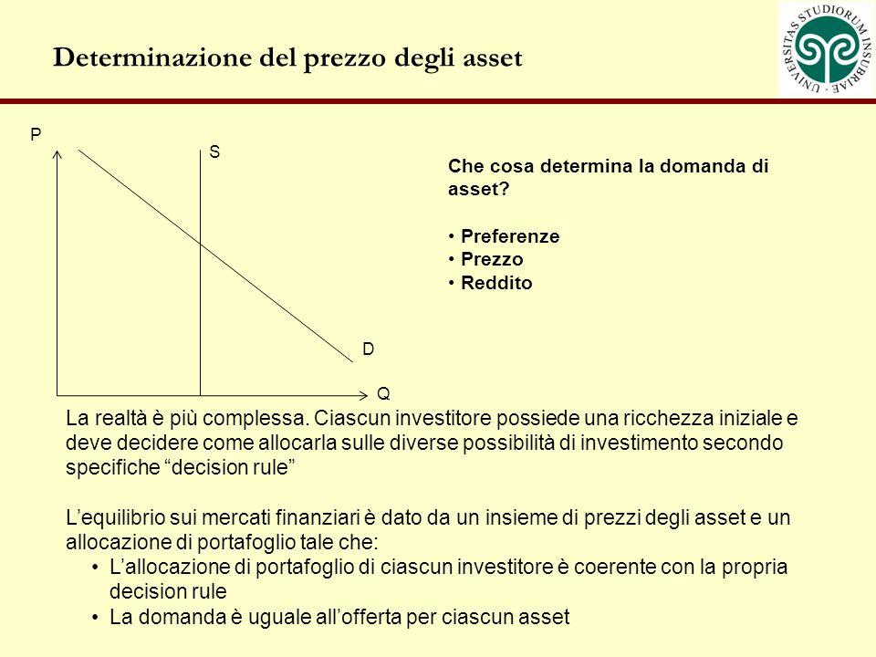 Determinazione del prezzo degli asset S D Q P Che cosa determina la domanda di asset? Preferenze Prezzo Reddito La realtà è più complessa. Ciascun inv