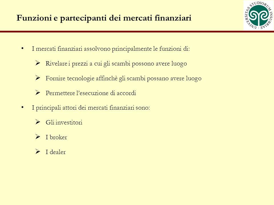 Funzioni e partecipanti dei mercati finanziari I mercati finanziari assolvono principalmente le funzioni di: Rivelare i prezzi a cui gli scambi posson